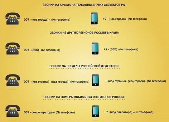 законе как звонить из крыма в украину верхнем ряду (прошлое)